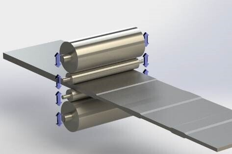 Roll stand for Flexible Rolling
